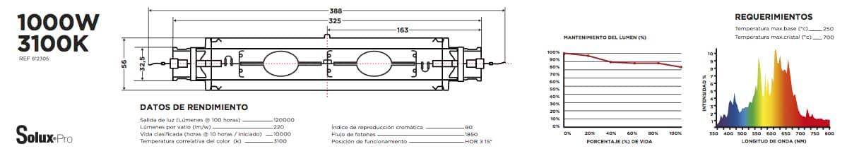 Ficha técnica bombilla Lec 1000W 3100K